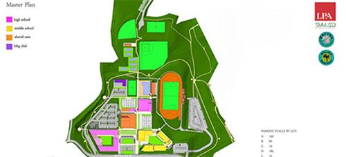 MHS and MMS Campus Plan